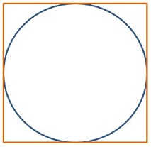 Geometry of the square and the circle