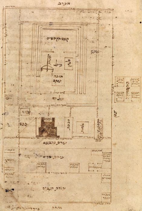 Map of the Temple by Maimonides
